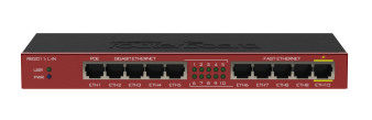 RouterBOARD 2011iL-IN
