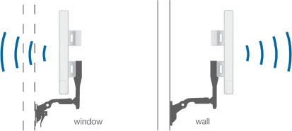 Window/Wall Mounting kit for NanoStation