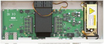 Cloud Core Router 1036-8G-2S+